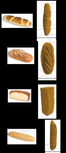 パンを測定した結果