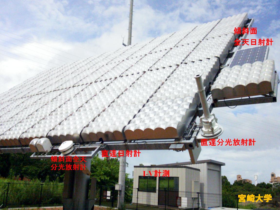 宮崎大学様向け太陽光発電システム評価システム