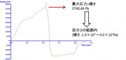UDF測定例