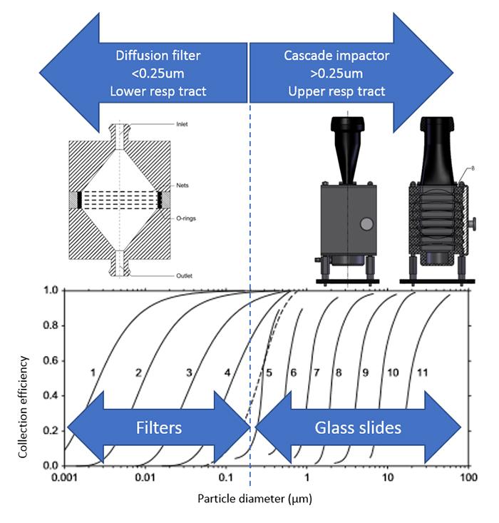 Diffusion-and-Impactor-graph-illustration