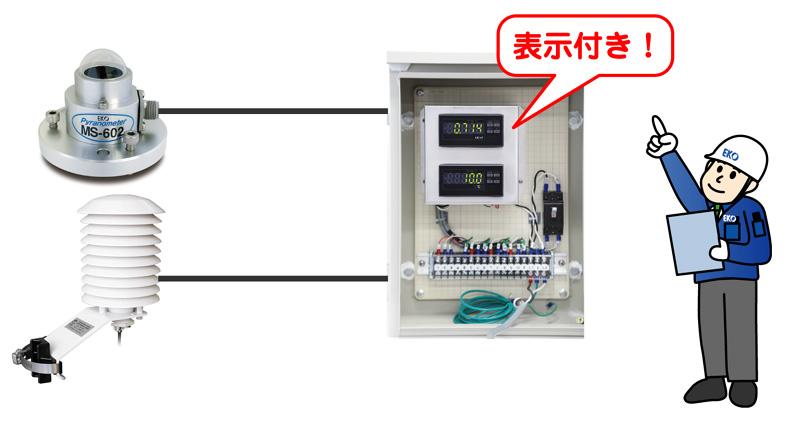 気象信号変換器箱 MX-10X構成図