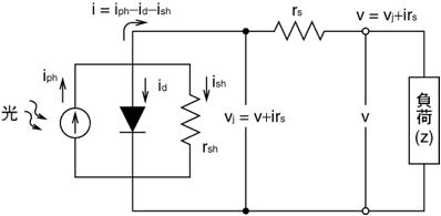 図1.2.1 太陽電池の等価回路
