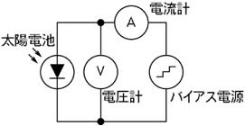 図2.2.3 バイアス電源方式原理図