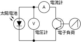 図2.2.4 電子負荷方式原理図