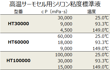 visco-standard-002